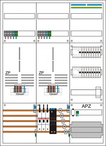 Zählerschrank 3HZ, 2 Zählerpl. (3HZ), 1 Verteiler 5-reihig + APZ + N/PE Schiene