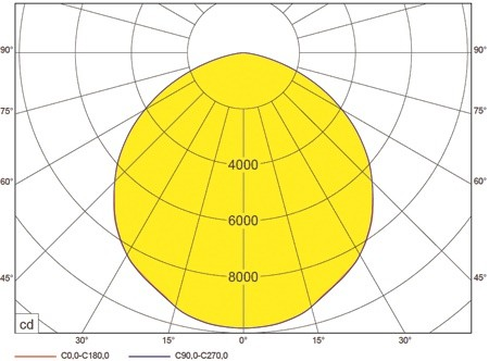 HBM LED 26500lm, 4000K, 163W-ersetzt HQI-E 400